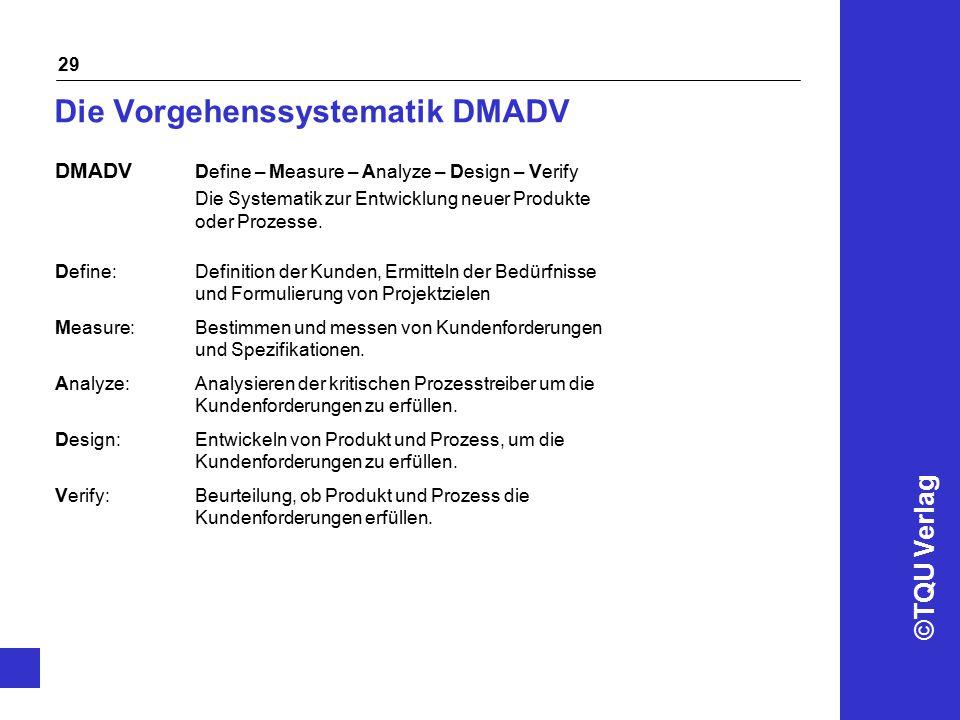©TQU Verlag 29 Die Vorgehenssystematik DMADV DMADV Define – Measure – Analyze – Design – Verify Die Systematik zur Entwicklung neuer Produkte oder Prozesse.