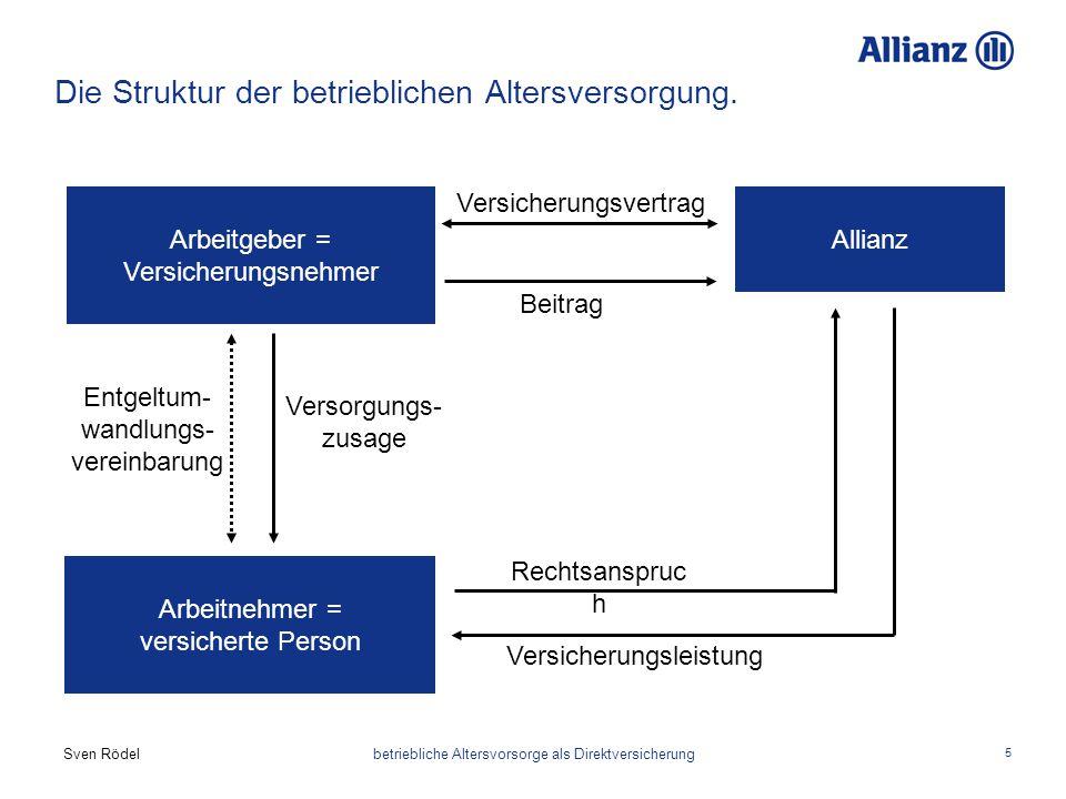 Sven Rödel betriebliche Altersvorsorge als Direktversicherung 5 Die Struktur der betrieblichen Altersversorgung. Arbeitgeber = Versicherungsnehmer All