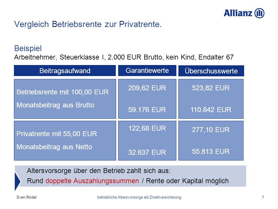 Sven Rödel betriebliche Altersvorsorge als Direktversicherung 9 Vergleich Betriebsrente zur Privatrente. Beispiel Arbeitnehmer, Steuerklasse I, 2.000