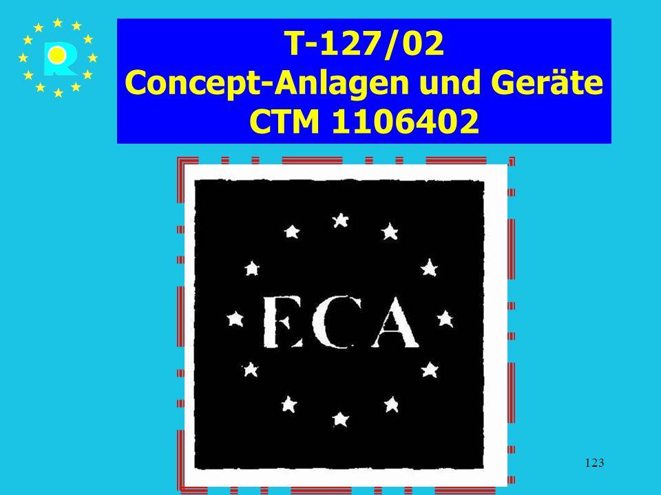 Tagung der EuGH-Richter 2005123 T-127/02 Concept-Anlagen und Geräte CTM 1106402