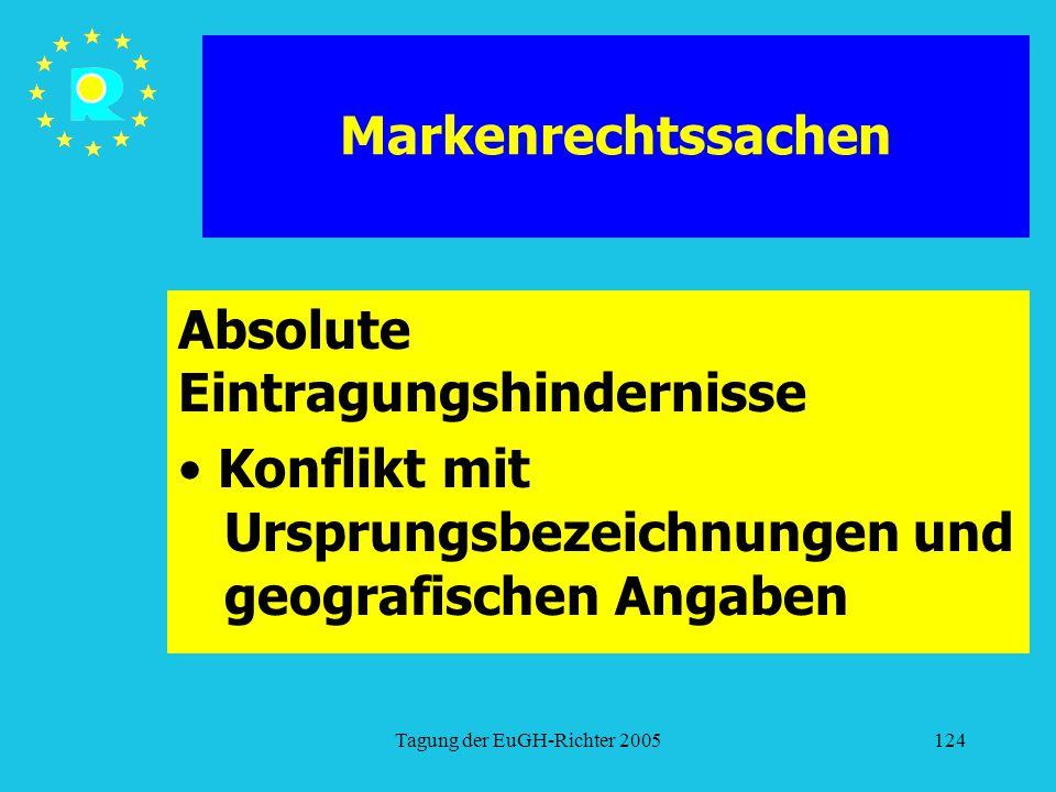 Tagung der EuGH-Richter 2005124 Markenrechtssachen Absolute Eintragungshindernisse Konflikt mit Ursprungsbezeichnungen und geografischen Angaben