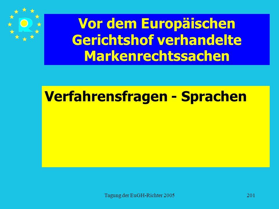 Tagung der EuGH-Richter 2005201 Vor dem Europäischen Gerichtshof verhandelte Markenrechtssachen Verfahrensfragen - Sprachen
