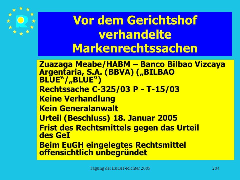 Tagung der EuGH-Richter 2005204 Vor dem Gerichtshof verhandelte Markenrechtssachen Zuazaga Meabe/HABM – Banco Bilbao Vizcaya Argentaria, S.A. (BBVA) (