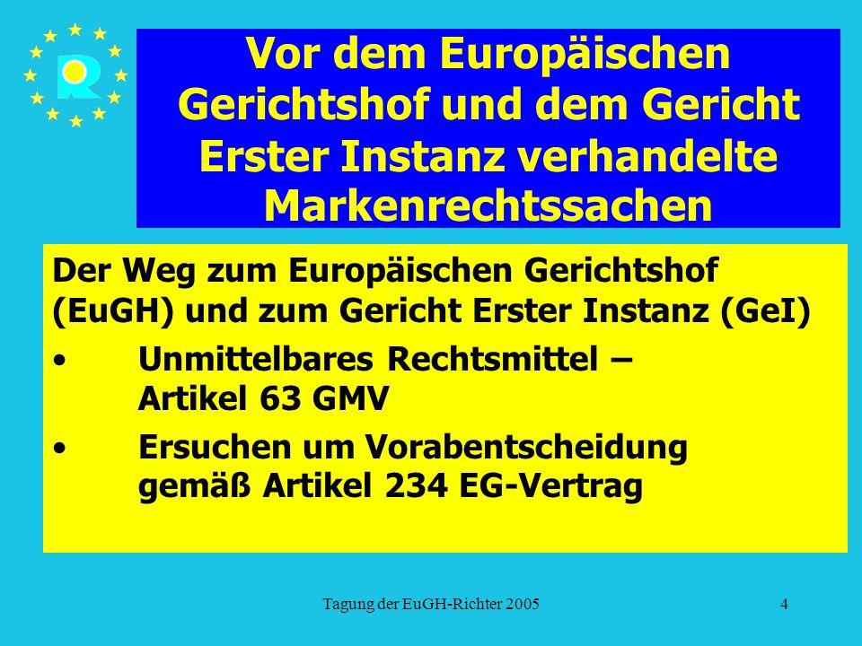 Tagung der EuGH-Richter 20054 Vor dem Europäischen Gerichtshof und dem Gericht Erster Instanz verhandelte Markenrechtssachen Der Weg zum Europäischen