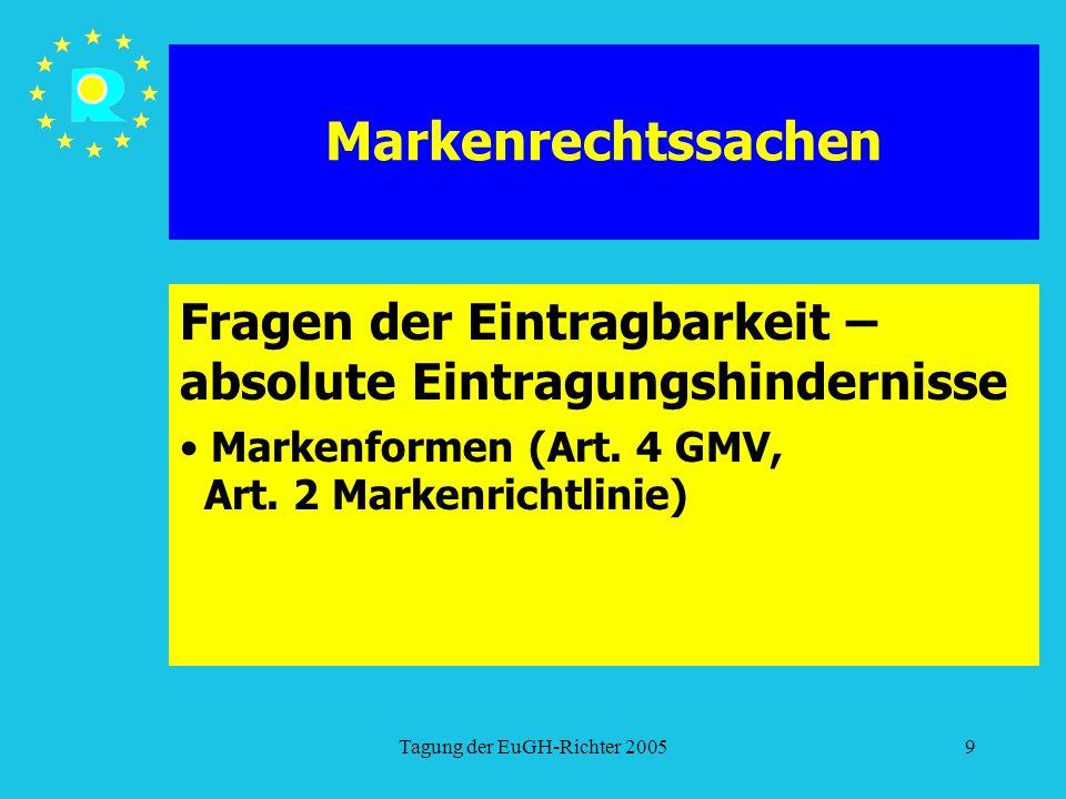 Tagung der EuGH-Richter 20059 Markenrechtssachen Fragen der Eintragbarkeit – absolute Eintragungshindernisse Markenformen (Art. 4 GMV, Art. 2 Markenri