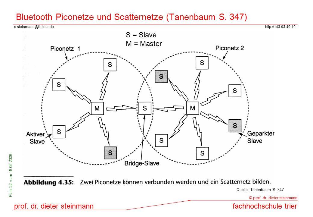 d.steinmann@fh-trier.dehttp://143.93.49.10 prof. dr. dieter steinmannfachhochschule trier © prof. dr. dieter steinmann Folie 22 vom 16.05.2006 Bluetoo