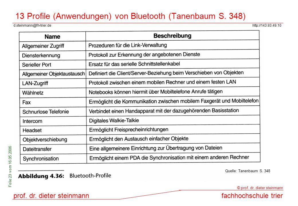 d.steinmann@fh-trier.dehttp://143.93.49.10 prof. dr. dieter steinmannfachhochschule trier © prof. dr. dieter steinmann Folie 23 vom 16.05.2006 13 Prof
