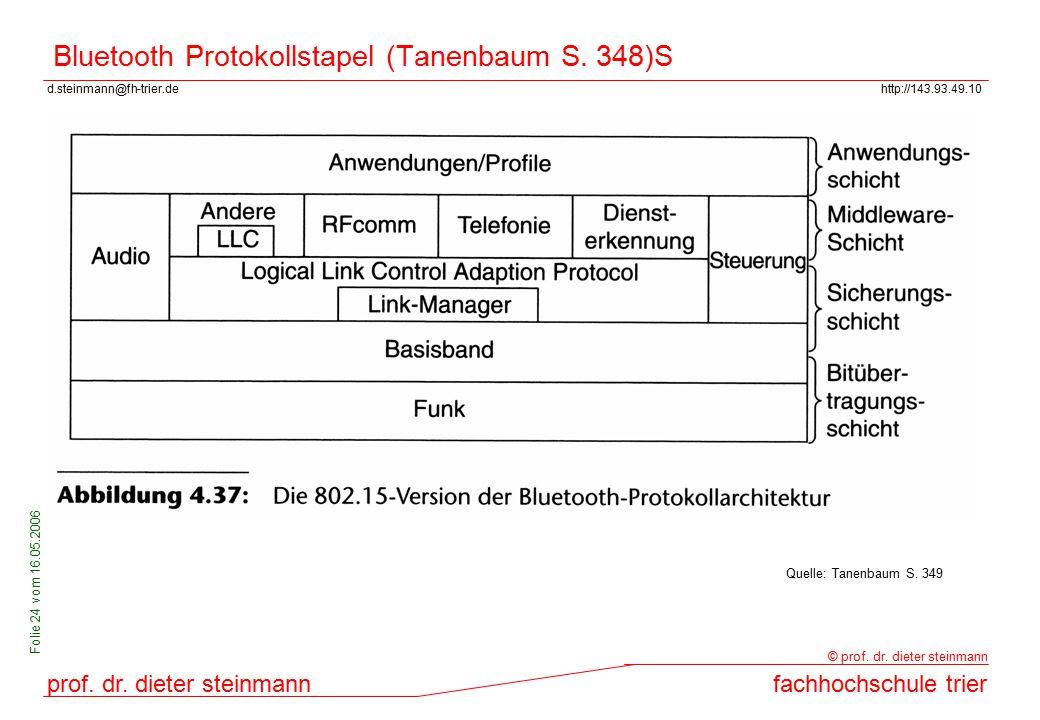 d.steinmann@fh-trier.dehttp://143.93.49.10 prof. dr. dieter steinmannfachhochschule trier © prof. dr. dieter steinmann Folie 24 vom 16.05.2006 Bluetoo