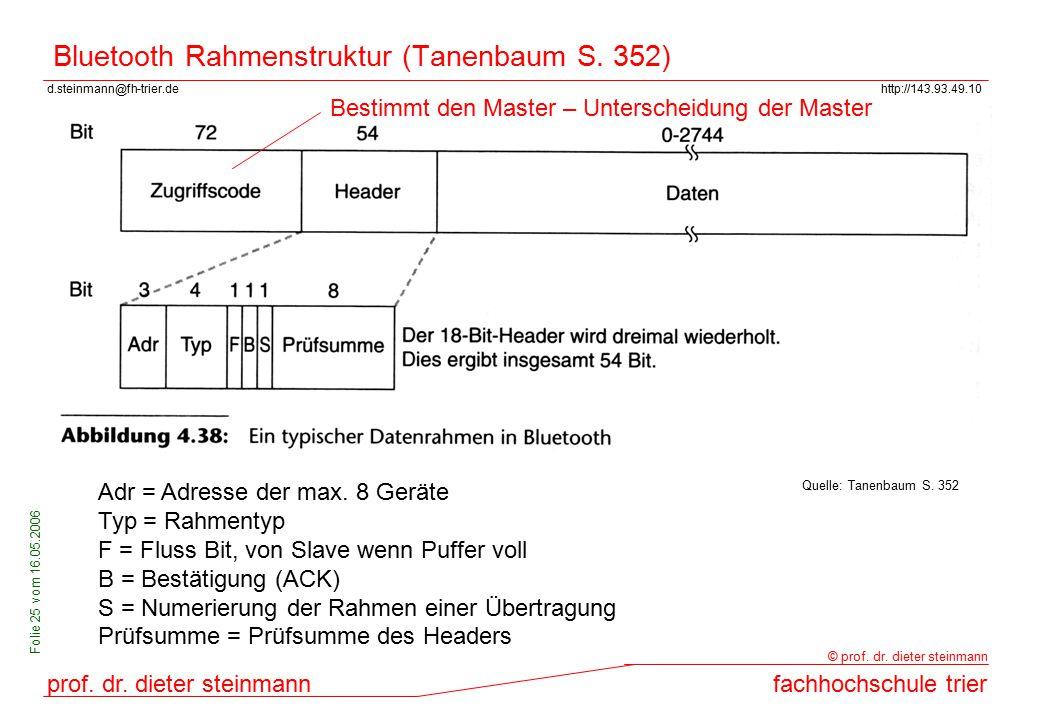 d.steinmann@fh-trier.dehttp://143.93.49.10 prof. dr. dieter steinmannfachhochschule trier © prof. dr. dieter steinmann Folie 25 vom 16.05.2006 Bluetoo