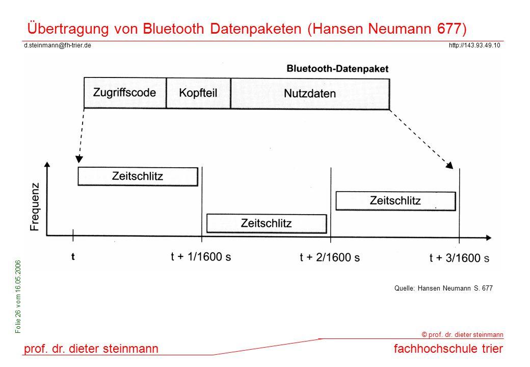 d.steinmann@fh-trier.dehttp://143.93.49.10 prof. dr. dieter steinmannfachhochschule trier © prof. dr. dieter steinmann Folie 26 vom 16.05.2006 Übertra