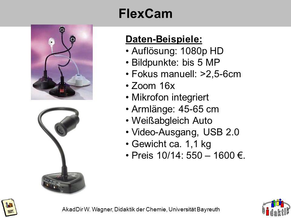 FlexCam AkadDir W.