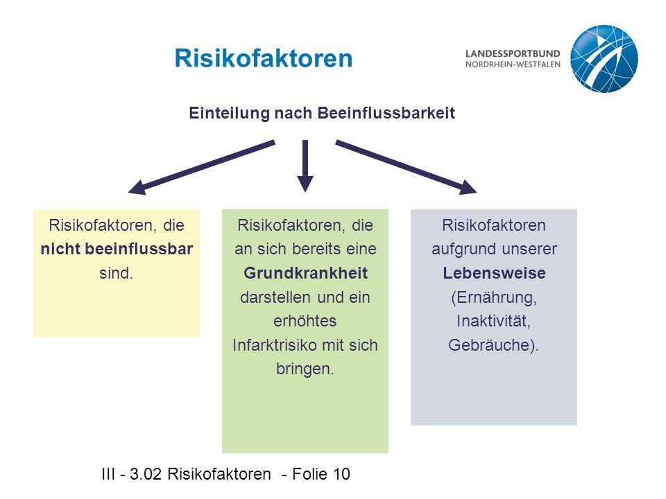 III - 3.02 Risikofaktoren - Folie 10 Risikofaktoren Risikofaktoren, die nicht beeinflussbar sind.