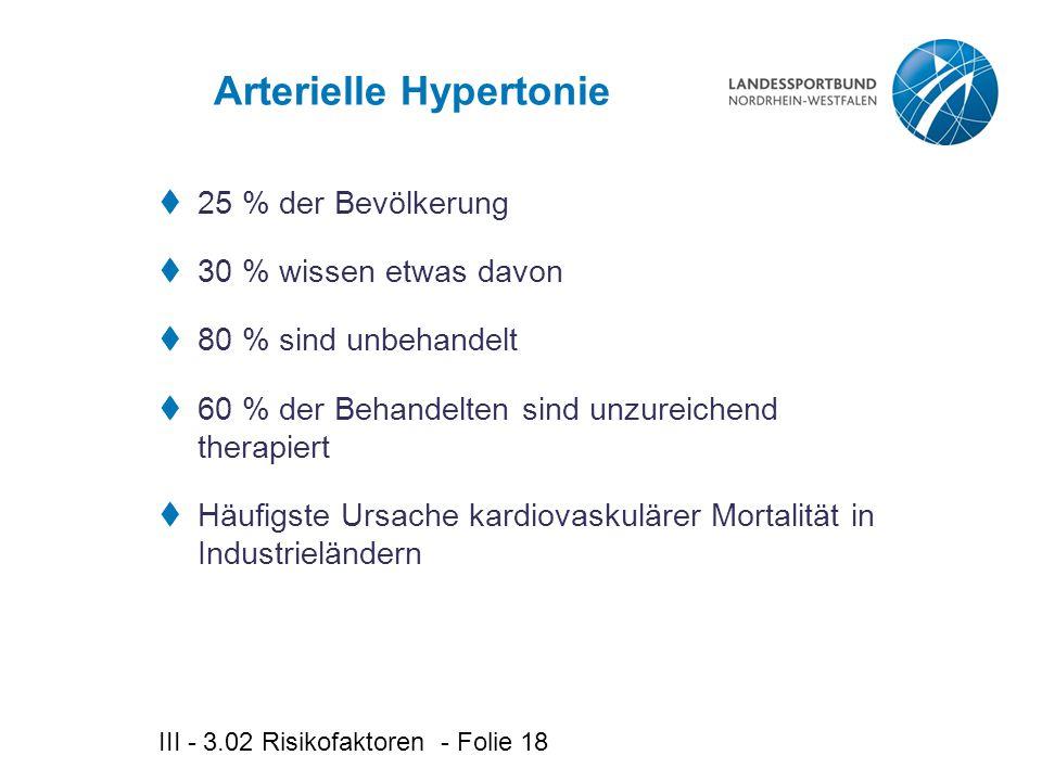 III - 3.02 Risikofaktoren - Folie 18 Arterielle Hypertonie  25 % der Bevölkerung  30 % wissen etwas davon  80 % sind unbehandelt  60 % der Behandelten sind unzureichend therapiert  Häufigste Ursache kardiovaskulärer Mortalität in Industrieländern