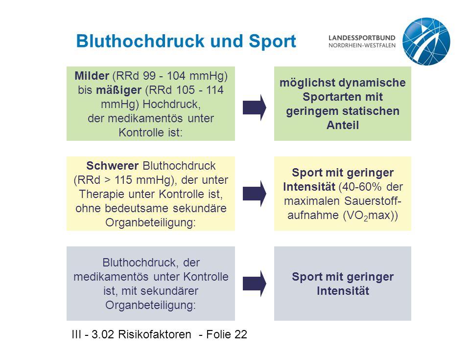 III - 3.02 Risikofaktoren - Folie 22 Bluthochdruck und Sport möglichst dynamische Sportarten mit geringem statischen Anteil Milder (RRd 99 - 104 mmHg) bis mäßiger (RRd 105 - 114 mmHg) Hochdruck, der medikamentös unter Kontrolle ist: Sport mit geringer Intensität (40-60% der maximalen Sauerstoff- aufnahme (VO 2 max)) Schwerer Bluthochdruck (RRd > 115 mmHg), der unter Therapie unter Kontrolle ist, ohne bedeutsame sekundäre Organbeteiligung: Sport mit geringer Intensität Bluthochdruck, der medikamentös unter Kontrolle ist, mit sekundärer Organbeteiligung: