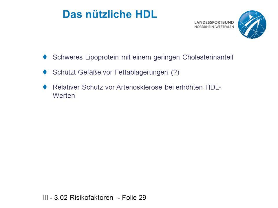 III - 3.02 Risikofaktoren - Folie 29 Das nützliche HDL  Schweres Lipoprotein mit einem geringen Cholesterinanteil  Schützt Gefäße vor Fettablagerungen (?)  Relativer Schutz vor Arteriosklerose bei erhöhten HDL- Werten