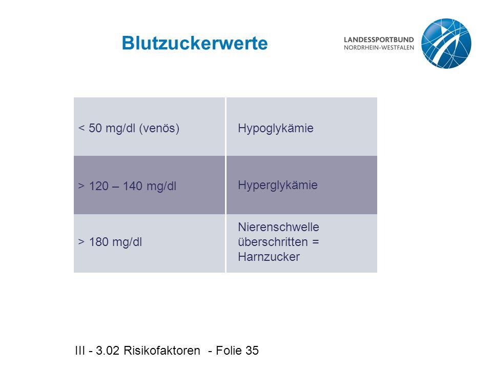 III - 3.02 Risikofaktoren - Folie 35 Blutzuckerwerte Hypoglykämie< 50 mg/dl (venös) Hyperglykämie > 120 – 140 mg/dl Nierenschwelle überschritten = Harnzucker > 180 mg/dl