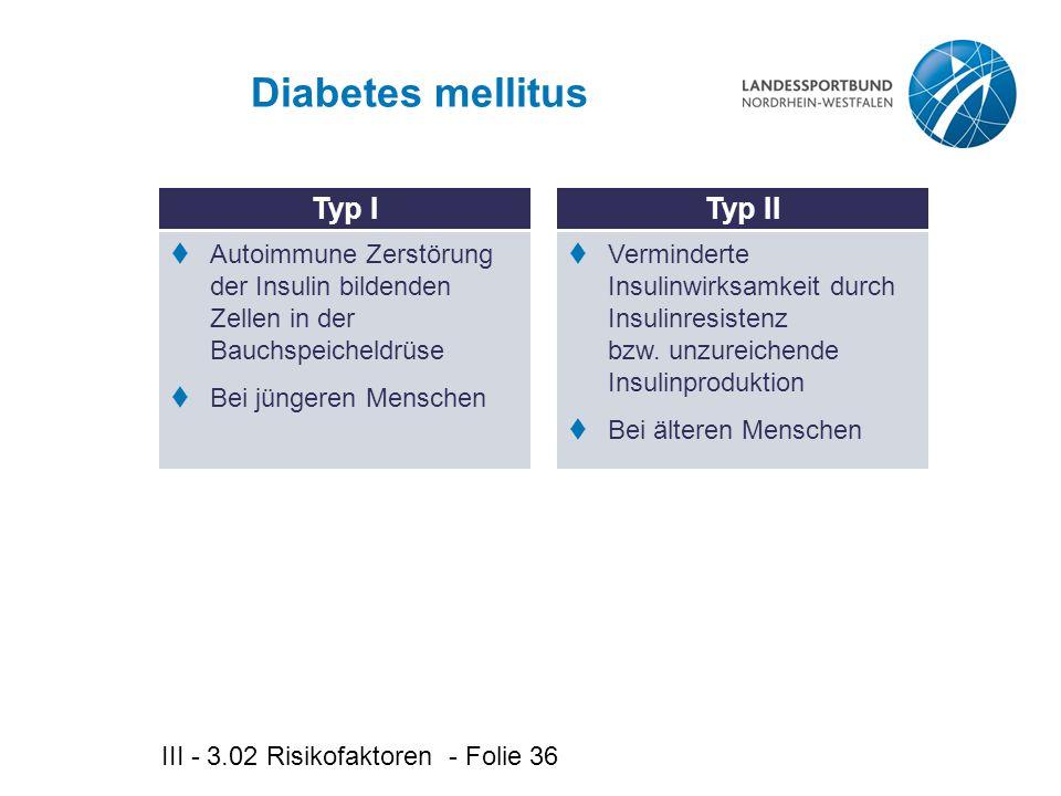 III - 3.02 Risikofaktoren - Folie 36 Diabetes mellitus Typ ITyp II  Autoimmune Zerstörung der Insulin bildenden Zellen in der Bauchspeicheldrüse  Bei jüngeren Menschen  Verminderte Insulinwirksamkeit durch Insulinresistenz bzw.