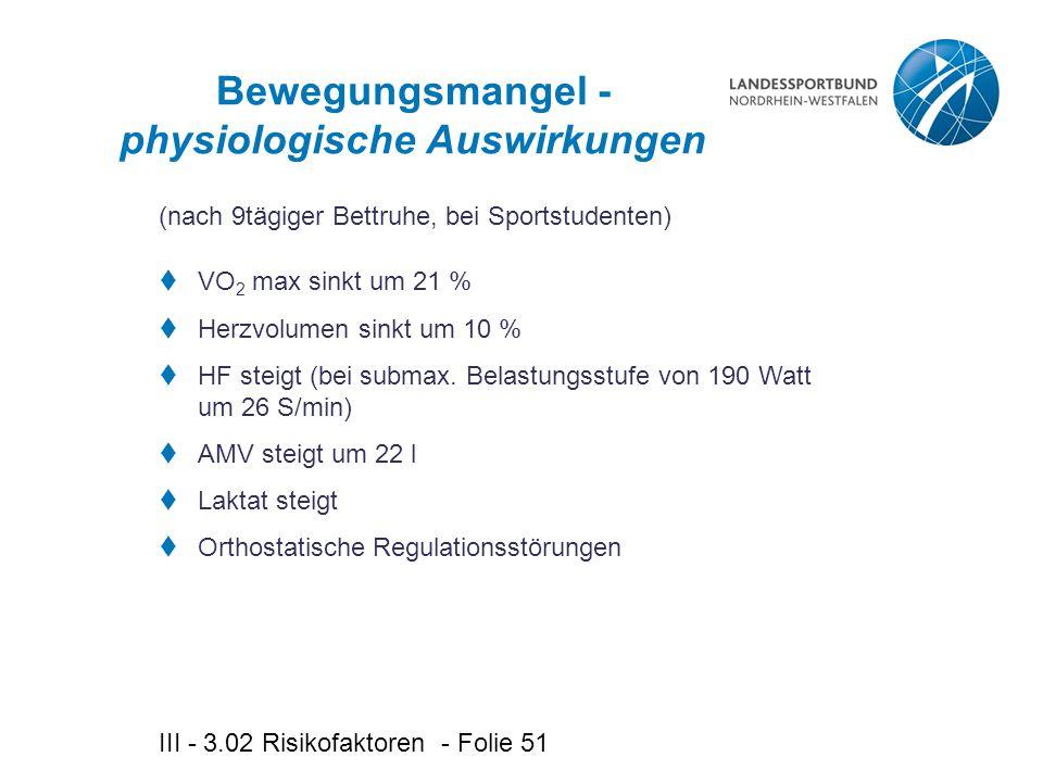 III - 3.02 Risikofaktoren - Folie 51 Bewegungsmangel - physiologische Auswirkungen  VO 2 max sinkt um 21 %  Herzvolumen sinkt um 10 %  HF steigt (bei submax.