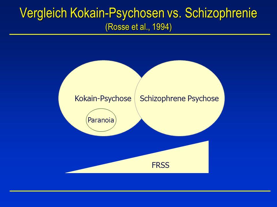 Vergleich Kokain-Psychosen vs. Schizophrenie (Rosse et al., 1994) Kokain-PsychoseSchizophrene Psychose Paranoia FRSS