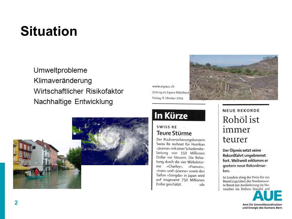 2 Situation Umweltprobleme Klimaveränderung Wirtschaftlicher Risikofaktor Nachhaltige Entwicklung