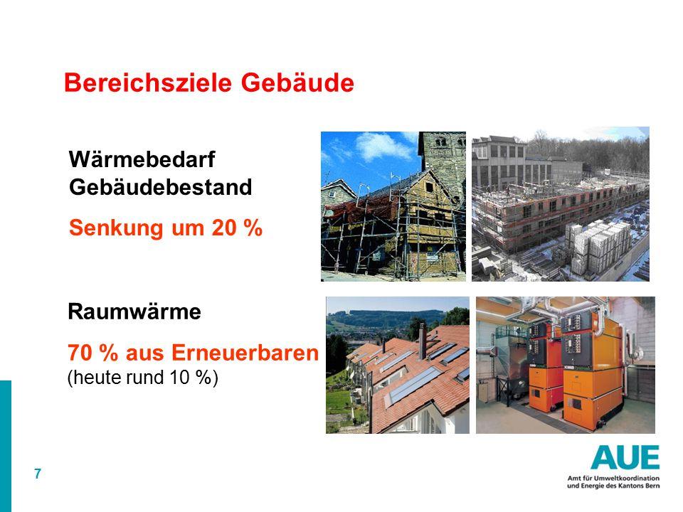 7 Bereichsziele Gebäude Wärmebedarf Gebäudebestand Senkung um 20 % Raumwärme 70 % aus Erneuerbaren (heute rund 10 %)