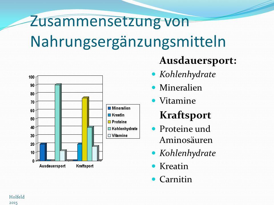 Zusammensetzung von Nahrungsergänzungsmitteln Ausdauersport: Kohlenhydrate Mineralien Vitamine Kraftsport Proteine und Aminosäuren Kohlenhydrate Kreat