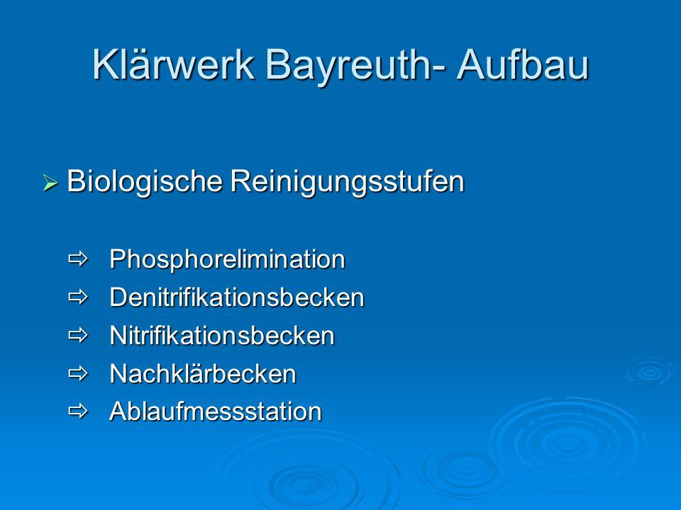 Klärwerk Bayreuth- Aufbau  Biologische Reinigungsstufen  Phosphorelimination  Denitrifikationsbecken  Nitrifikationsbecken  Nachklärbecken  Ablaufmessstation