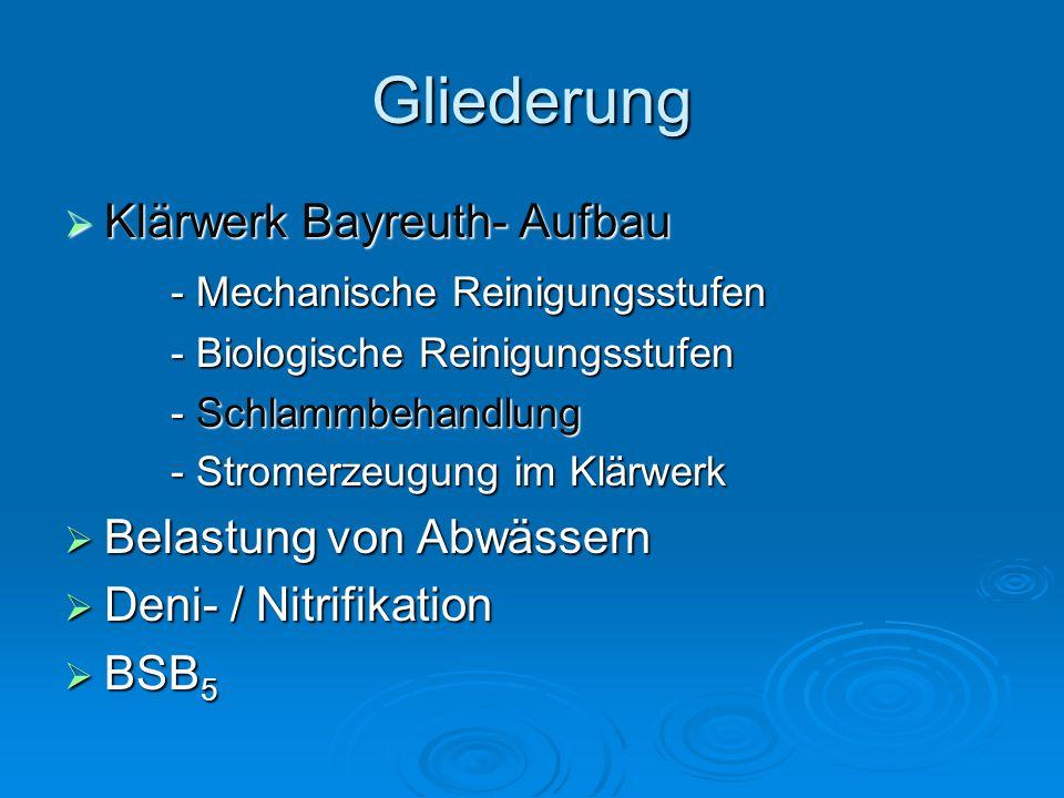 Gliederung  Klärwerk Bayreuth- Aufbau - Mechanische Reinigungsstufen - Biologische Reinigungsstufen - Schlammbehandlung - Stromerzeugung im Klärwerk  Belastung von Abwässern  Deni- / Nitrifikation  BSB 5