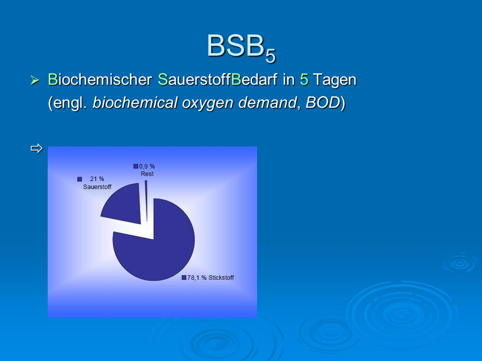 BSB 5  Biochemischer SauerstoffBedarf in 5 Tagen (engl. biochemical oxygen demand, BOD) 