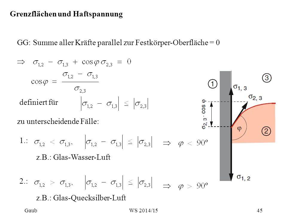 GG: Summe aller Kräfte parallel zur Festkörper-Oberfläche = 0 Grenzflächen und Haftspannung definiert für zu unterscheidende Fälle: 1.:  z.B.: Glas-W