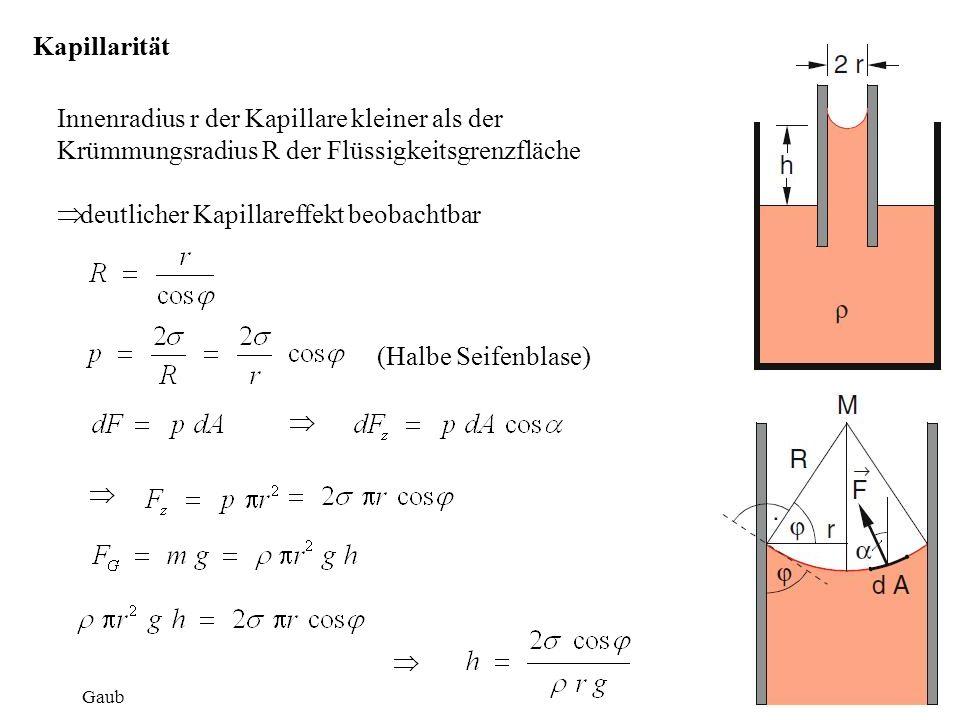 Kapillarität  deutlicher Kapillareffekt beobachtbar Innenradius r der Kapillare kleiner als der Krümmungsradius R der Flüssigkeitsgrenzfläche    (