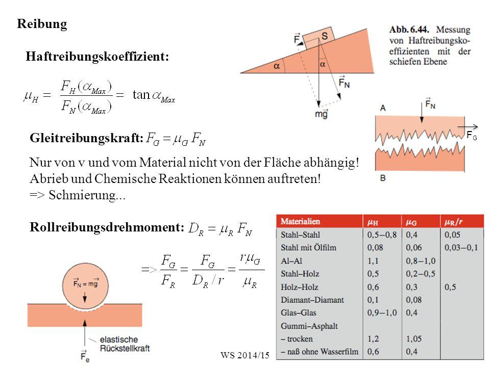 Reibung Haftreibungskoeffizient: Gleitreibungskraft: Nur von v und vom Material nicht von der Fläche abhängig! Abrieb und Chemische Reaktionen können