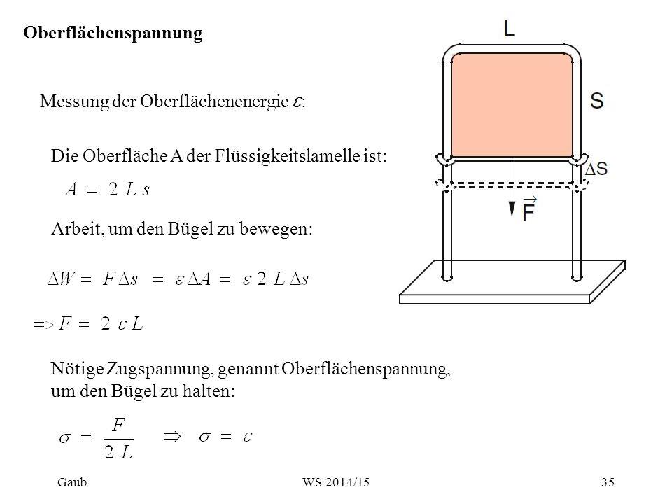 Messung der Oberflächenenergie: Oberflächenspannung Die Oberfläche A der Zylindermantellamelle ist: Nötige Zugspannung, um den Bügel zu halten: Experiment: H2O = 72 mN/m=1,4mN/2cm= 140 mg *g/2cm Gaub36WS 2014/15