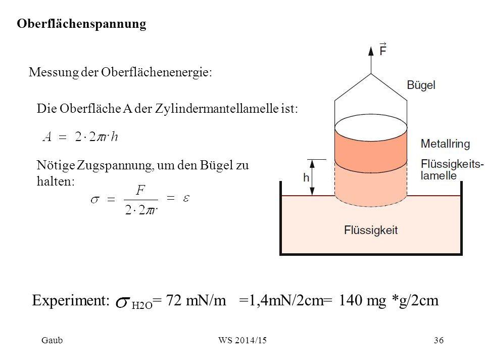 Messung der Oberflächenenergie: Oberflächenspannung Die Oberfläche A der Zylindermantellamelle ist: Nötige Zugspannung, um den Bügel zu halten: Experi