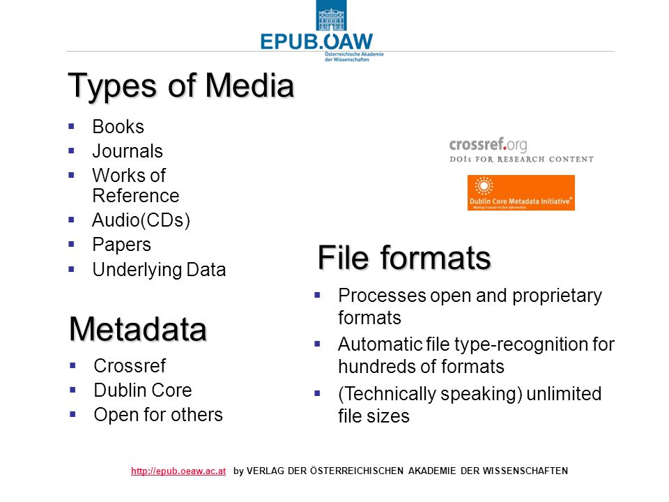 by VERLAG DER ÖSTERREICHISCHEN AKADEMIE DER WISSENSCHAFTEN Types of Media  Books  Journals  Works of Reference  Audio(CDs)  Papers  Underlying Data Metadata  Crossref  Dublin Core  Open for others File formats  Processes open and proprietary formats  Automatic file type-recognition for hundreds of formats  (Technically speaking) unlimited file sizes