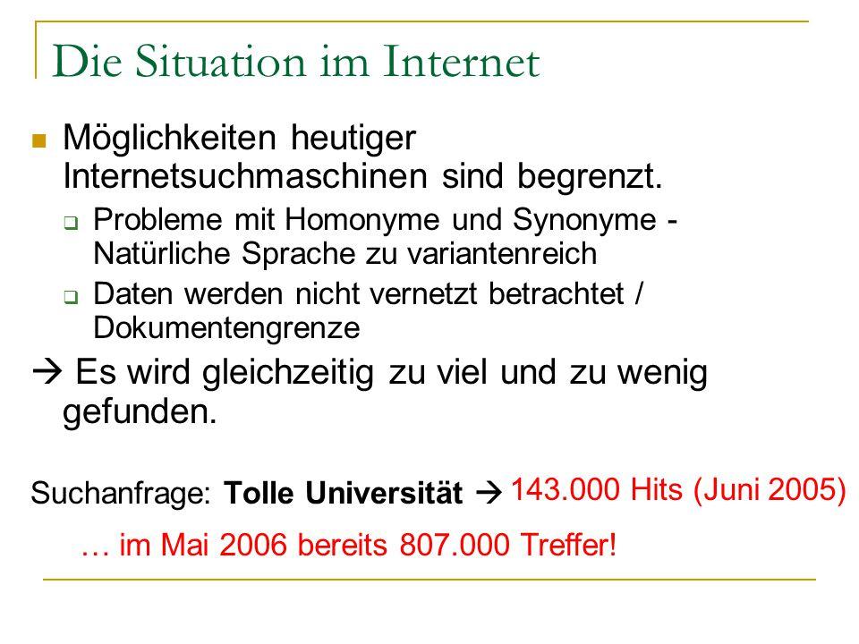 Die Situation im Internet Möglichkeiten heutiger Internetsuchmaschinen sind begrenzt.  Probleme mit Homonyme und Synonyme - Natürliche Sprache zu var