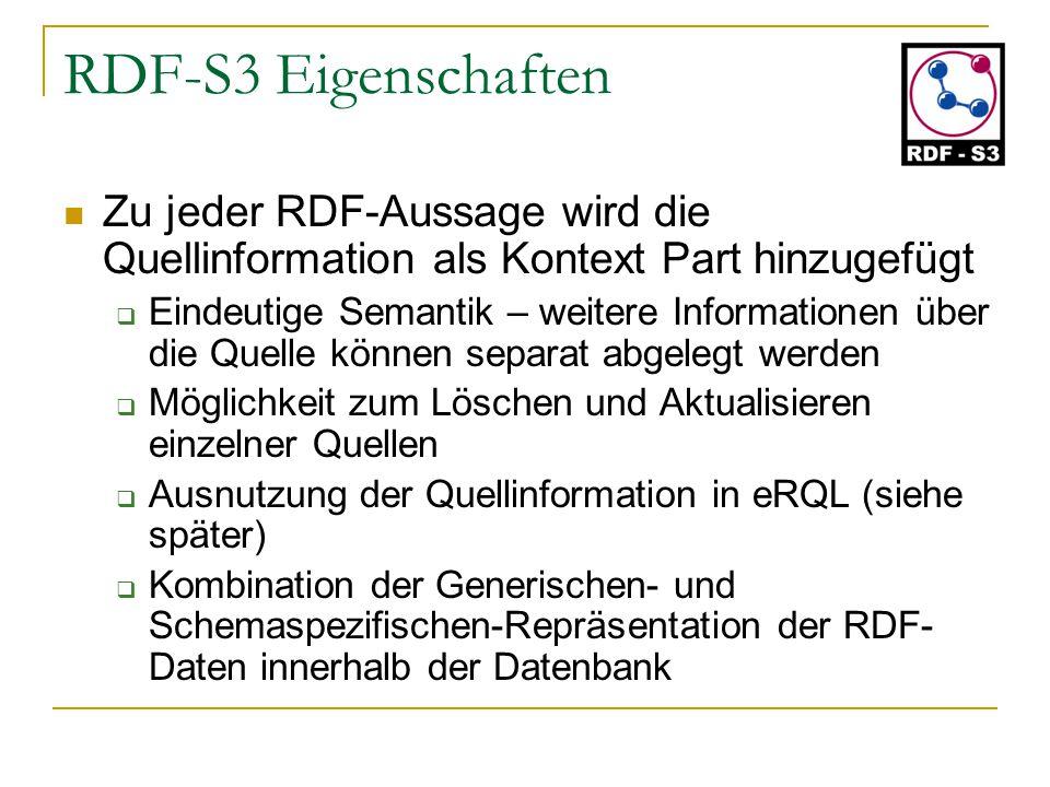 RDF-S3 Eigenschaften Zu jeder RDF-Aussage wird die Quellinformation als Kontext Part hinzugefügt  Eindeutige Semantik – weitere Informationen über di