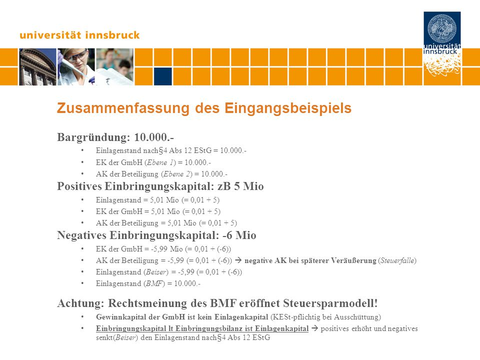 Zusammenfassung des Eingangsbeispiels Bargründung: 10.000.- Einlagenstand nach§4 Abs 12 EStG = 10.000.- EK der GmbH (Ebene 1) = 10.000.- AK der Beteiligung (Ebene 2) = 10.000.- Positives Einbringungskapital: zB 5 Mio Einlagenstand = 5,01 Mio (= 0,01 + 5) EK der GmbH = 5,01 Mio (= 0,01 + 5) AK der Beteiligung = 5,01 Mio (= 0,01 + 5) Negatives Einbringungskapital: -6 Mio EK der GmbH = -5,99 Mio (= 0,01 + (-6)) AK der Beteiligung = -5,99 (= 0,01 + (-6))  negative AK bei späterer Veräußerung (Steuerfalle) Einlagenstand (Beiser) = -5,99 (= 0,01 + (-6)) Einlagenstand (BMF) = 10.000.- Achtung: Rechtsmeinung des BMF eröffnet Steuersparmodell.