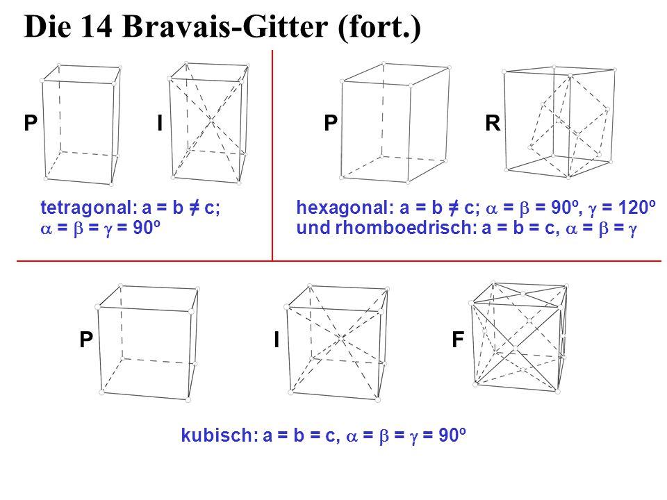 Die 14 Bravais-Gitter (fort.) kubisch: a = b = c,  =  =  = 90º tetragonal: a = b = c;  =  =  = 90º hexagonal: a = b = c;  =  = 90º,  = 120º u