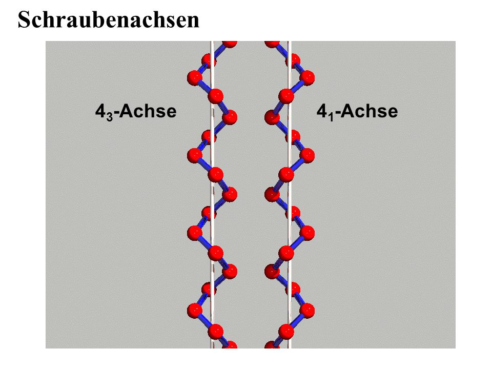 Schraubenachsen 4 3 -Achse4 1 -Achse