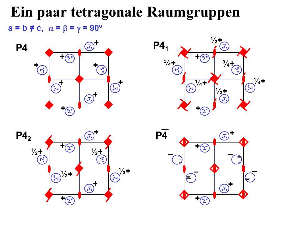 Ein paar tetragonale Raumgruppen a = b = c,  =  =  = 90º.. + + + + + + + + P4 P4 1 P4 2 P4 + + + + + + + + + + ½+½+ ½+½+ ½+½+ ½+½+ ½+½+ ½+½+ ¼+¼+ ¼