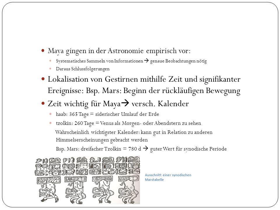 Maya gingen in der Astronomie empirisch vor: Systematisches Sammeln von Informationen  genaue Beobachtungen nötig Daraus Schlussfolgerungen Lokalisat