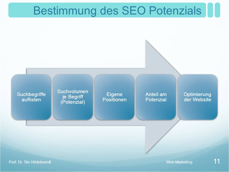 Bestimmung des SEO Potenzials 11 Prof. Dr. Tilo HildebrandtWeb-Marketing