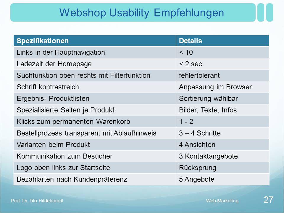 CRM Web-Marketing 28 Prof. Dr. Tilo Hildebrandt