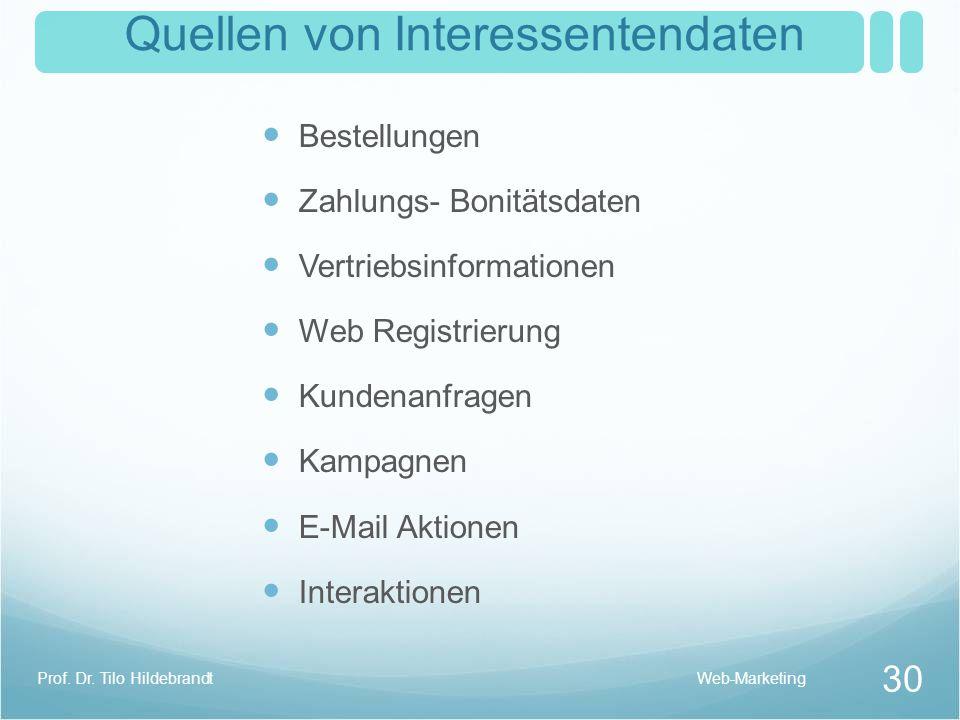 Quellen von Interessentendaten Bestellungen Zahlungs- Bonitätsdaten Vertriebsinformationen Web Registrierung Kundenanfragen Kampagnen E-Mail Aktionen