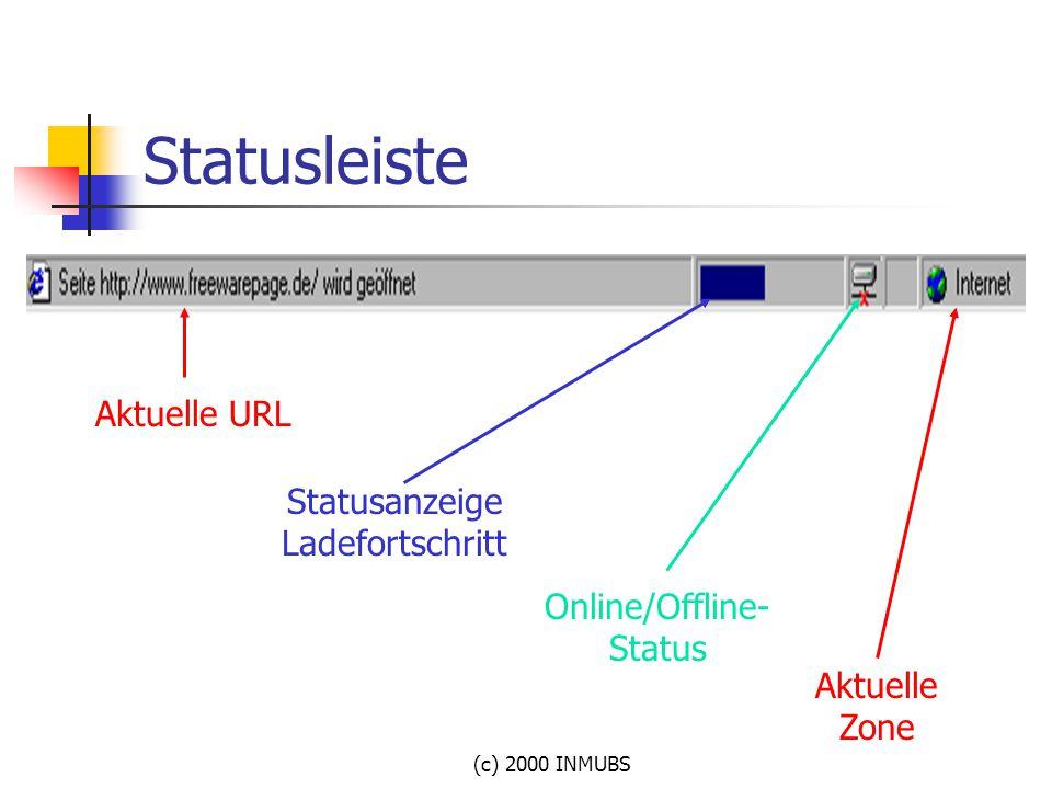 (c) 2000 INMUBS Statusleiste Aktuelle URL Statusanzeige Ladefortschritt Online/Offline- Status Aktuelle Zone