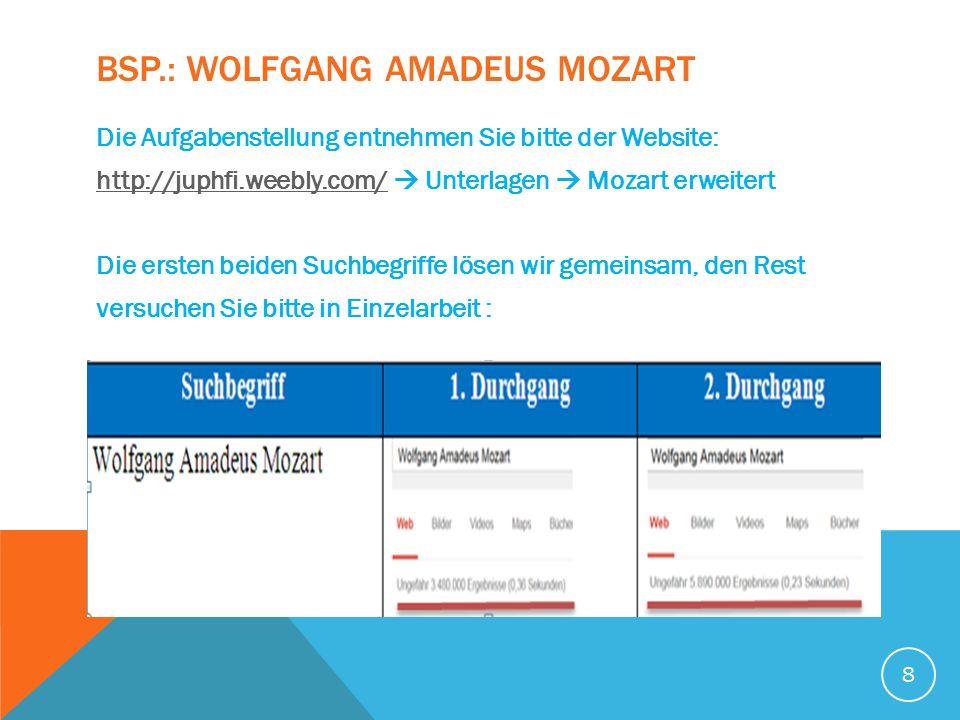 BSP.: WOLFGANG AMADEUS MOZART Die Aufgabenstellung entnehmen Sie bitte der Website: http://juphfi.weebly.com/http://juphfi.weebly.com/  Unterlagen 