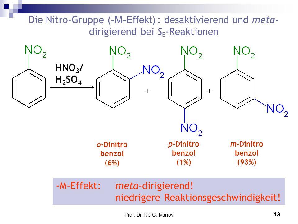 Prof. Dr. Ivo C. Ivanov13 Die Nitro-Gruppe ( -M-Effekt) : desaktivierend und meta- dirigierend bei S E -Reaktionen HNO 3 / H 2 SO 4 ++ o-Dinitro benzo