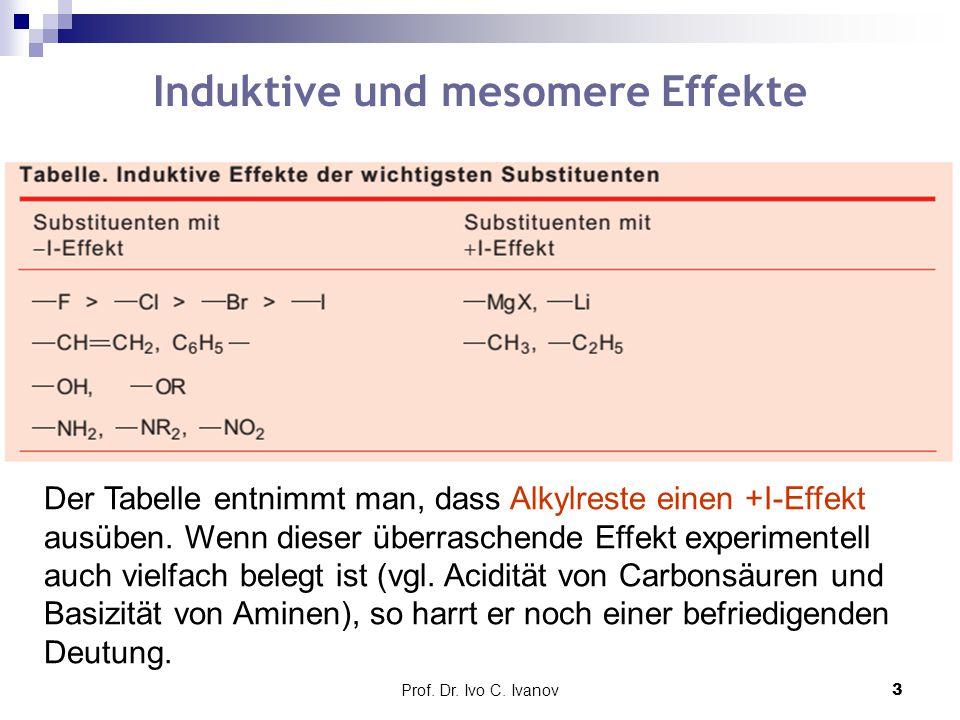 Prof. Dr. Ivo C. Ivanov3 Induktive und mesomere Effekte Der Tabelle entnimmt man, dass Alkylreste einen +I-Effekt ausüben. Wenn dieser überraschende E