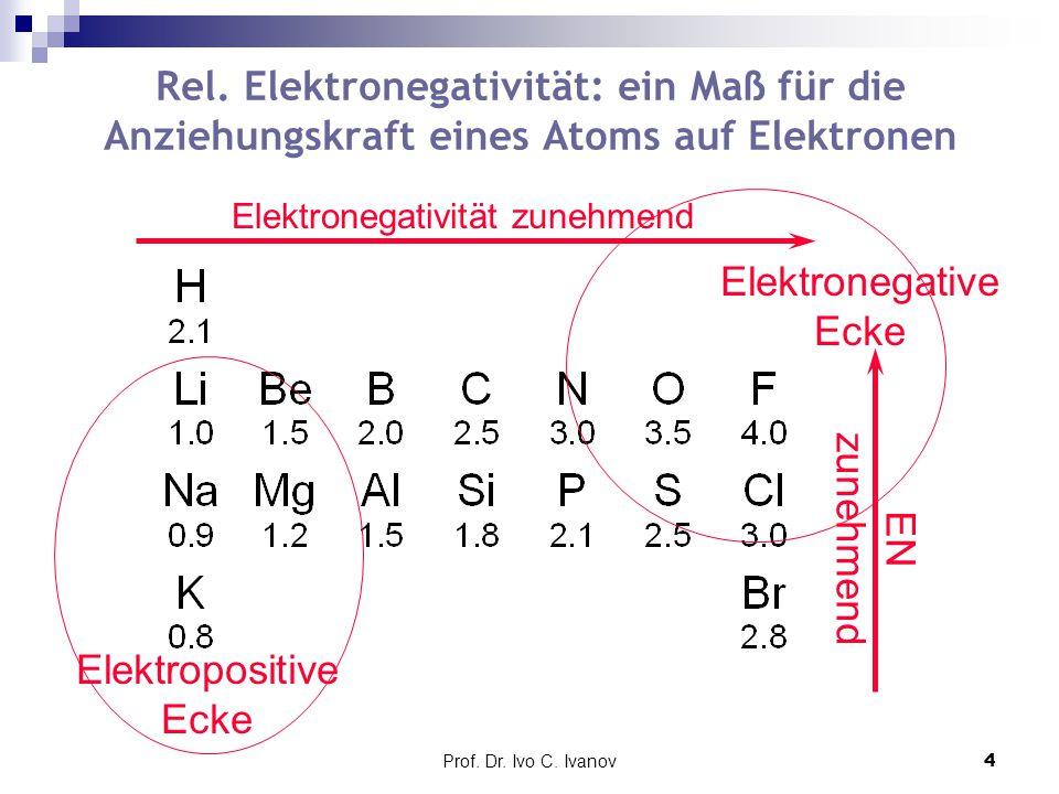 Prof. Dr. Ivo C. Ivanov4 Rel. Elektronegativität: ein Maß für die Anziehungskraft eines Atoms auf Elektronen Elektronegativität zunehmend EN zunehmend